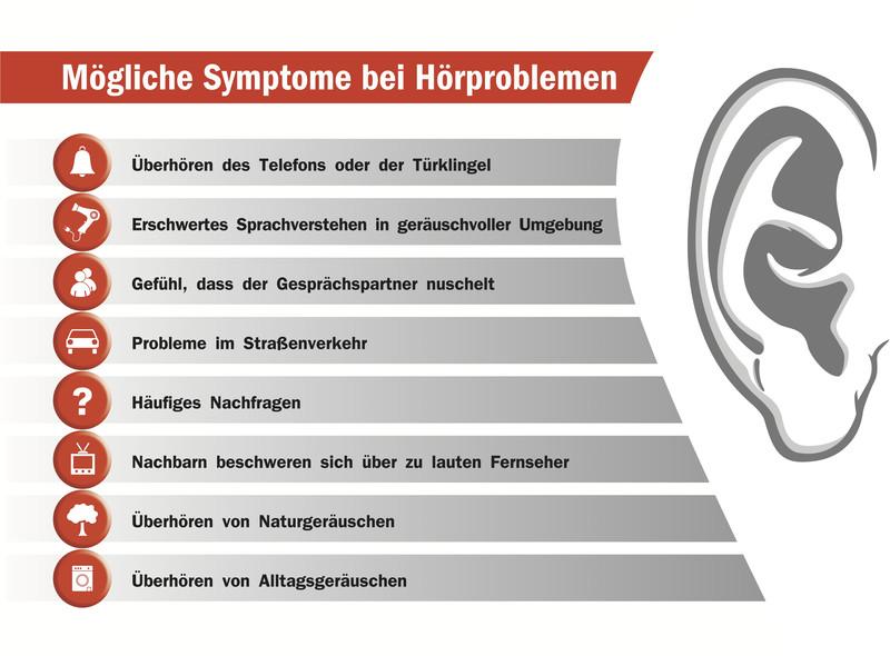 Symptome bei Hörproblemen